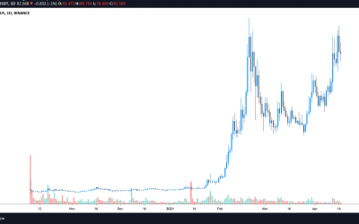 Venus (XVS) price aims for $100 amid rising TVL and surge in DeFi users