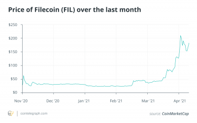 FIL on the rise: Filecoin's upcoming production cut alters tokenomics