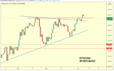 Ethereum breaks out against Bitcoin: Is a strong bull rally in the works?