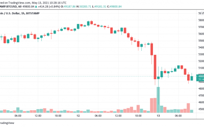 Bitcoin price fails to build $50K support as traders eye lower levels next