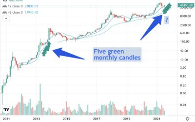 Bitcoin 'supercycle' sets up Q4 BTC price top as illiquid supply hits all-time high